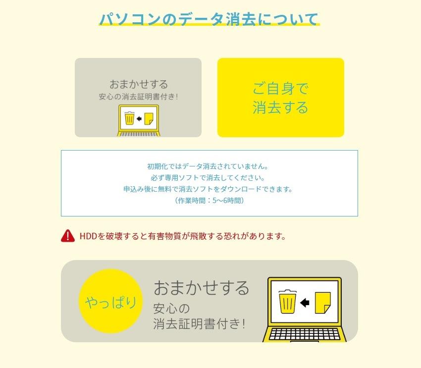 リネットジャパンの申込み画面